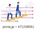 派遣社員期間のステップアップとスケジュール-フラットデザインコンセプトイラスト 47158691