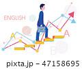 派遣社員の英語スキルとステップアップとグラフ-フラットデザインコンセプトイラスト 47158695