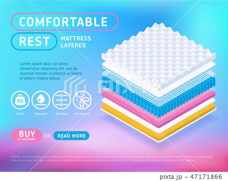 Isometric banner promoting mattress 47171866