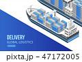 Sailing ship for global logistics 47172005