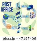 ポスト 郵便 配置のイラスト 47197406