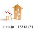 住宅 市 マーケットの写真 47248174