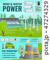 エネルギー 力 パワーのイラスト 47274329
