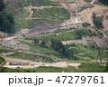 成瀬ダム ダム 工事の写真 47279761