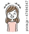 笑顔 笑う ベクターのイラスト 47494347