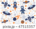 Vector illustration hand drawing pattern for a poster on the theme of space. 47515357