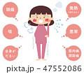 インフルエンザ・風邪などの症状説明のためのイラスト 47552086