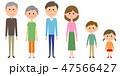 家族 三世代 三世代家族のイラスト 47566427
