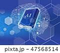 ,人工知能,AI,ディープラーニング 47568514