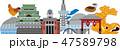 名古屋 観光 旅行 スポット 47589798