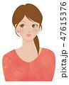 パールピアスの女性 47615376
