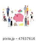 貯金箱と人々のイラスト 金融イメージ 資産運用 47637616
