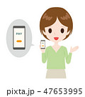 女性 支払い キャッシュレスのイラスト 47653995