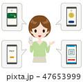 女性 仮想通貨 クレジットカードのイラスト 47653999