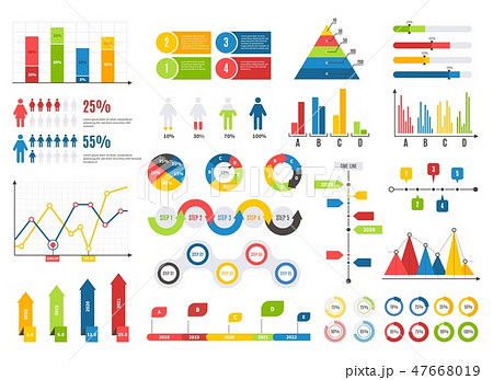Infographics chart set. Charts result graphs icons statistics financial data diagrams. Isolated 47668019