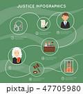 ジャッジ 審判 裁判官のイラスト 47705980