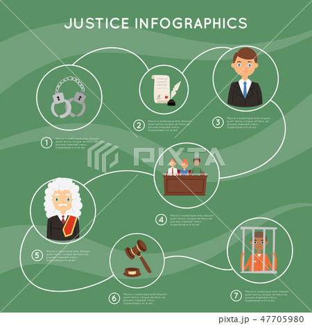 Judge vector justice law court and legal judgment of people character criminal character in prison 47705980