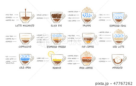 Sketches illustration set of coffee recipes  47767262