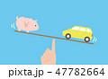 車とお金の天秤イメージ 47782664