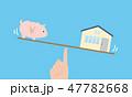 家とお金の天秤イメージ 47782668