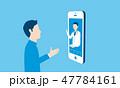 オンラインドクターのイメージ 47784161