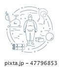 女の人 女性 肥満のイラスト 47796853