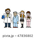 病院人物 47836802