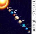 惑星 スペース 空間のイラスト 47842571