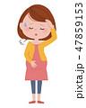 妊婦さん 体調不良 目眩 47859153