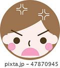 顔 怒る 表情のイラスト 47870945