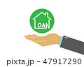 Property management and investment background. 47917290