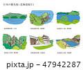 日本の観光地(北海道地方) 47942287