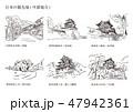 日本の観光地(中部地方) 47942361
