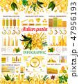 パスタ パスタ料理 イタリアのイラスト 47956193