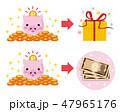 ポイント 交換 換金 47965176