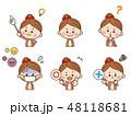 子供 女の子 表情のイラスト 48118681