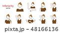 ほくろやムダ毛やワキガなど若い女性の体のコンプレックスのベクターセット 48166136