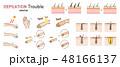 脱毛やムダ毛の自己処理の肌トラブル関連のベクターセット 48166137