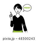 ポイント 女性 案内のイラスト 48300243