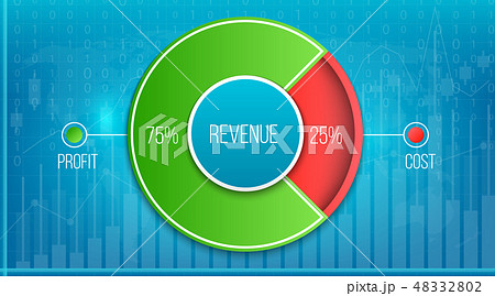Creative vector illustration of revenue, profit, expenses diagram showing infographic isolated on 48332802