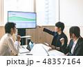 ビジネス ミーティング エンジニアの写真 48357164