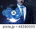 ネットワーク ビッグデータ エンジニアの写真 48380505