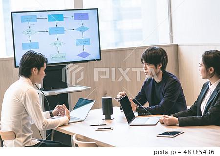 ビジネス エンジニア会議 48385436