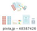 薬 白バック 医薬品のイラスト 48387426
