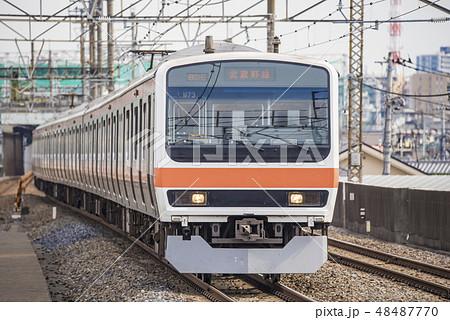 【武蔵野線 209系 西浦和駅】 48487770
