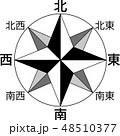 地図の方位マーク(8方位・漢字表記) 48510377