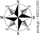 地図の方位マーク(8方位・漢字表記) 48521260
