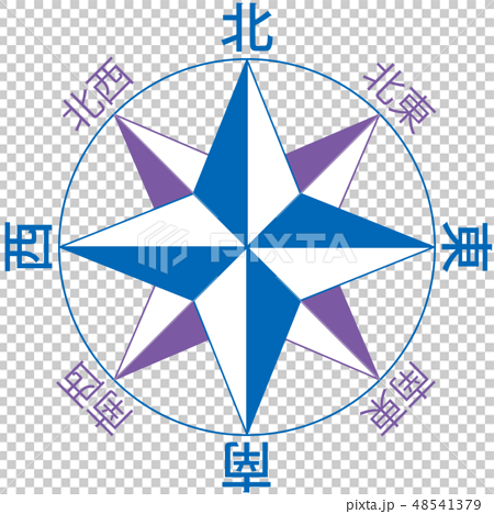 Orientation mark of map (8 directions / kanji notation) 48541379