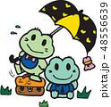 動物 カエル 傘 48556639