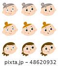 女性 表情 人物のイラスト 48620932